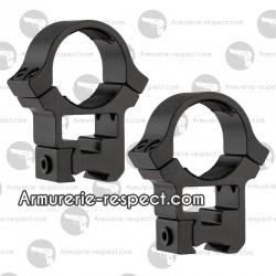 2 colliers de montage en 25.4 mm pour rail de 11 mm Lensolux